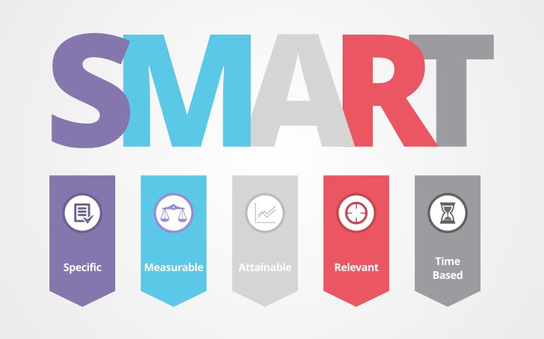 SMART goals chart.