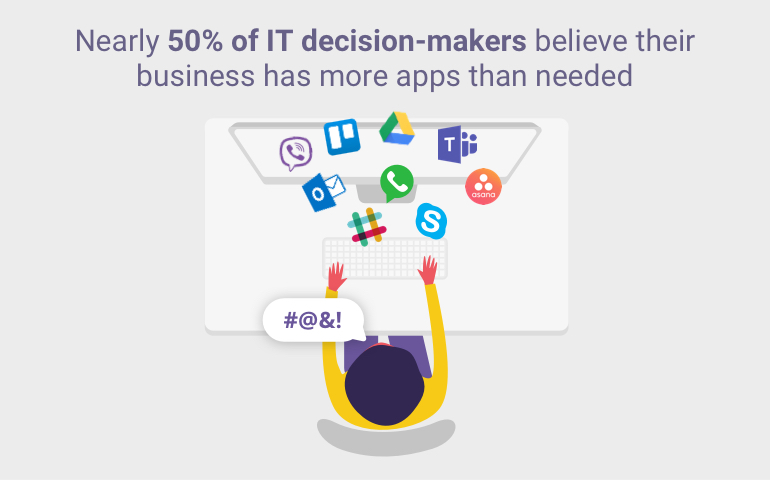 A statistic about app usage in businesses.